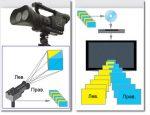 3 д объем – Что такое современное 3D-видео. Какие бывают 3D-форматы, 3D-телевизоры и 3D-очки. [archive] — Архив 1-tech-fact — Sci-Fact.ru