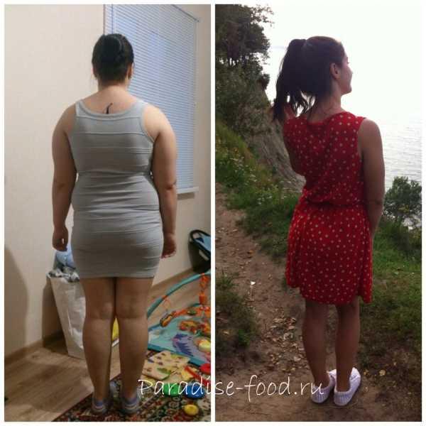 Истории похудения пп