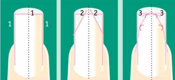 Как делать форму ногтей в домашних условиях